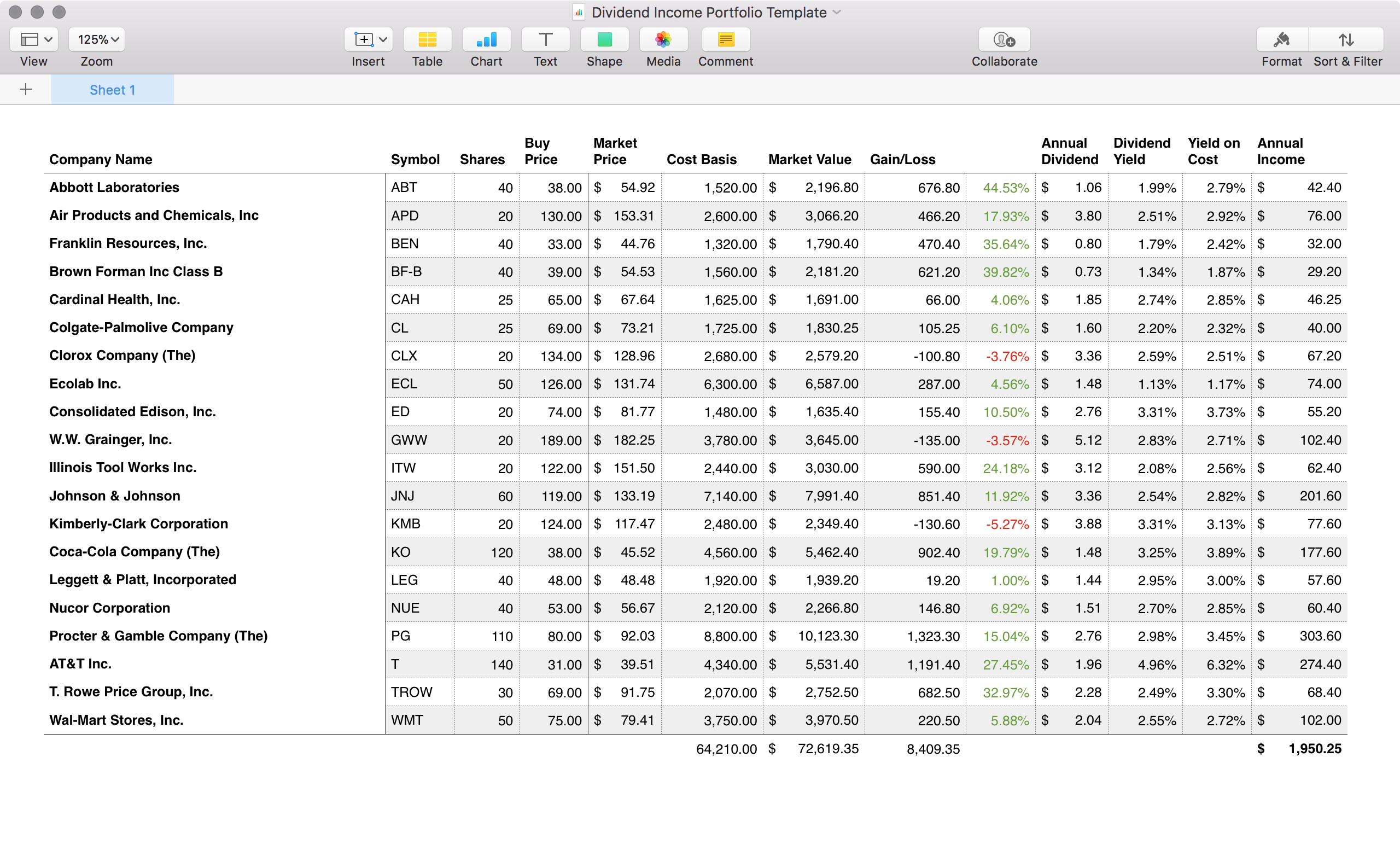 Dividend income portfolio template for apple numbers pronofoot35fo Image collections
