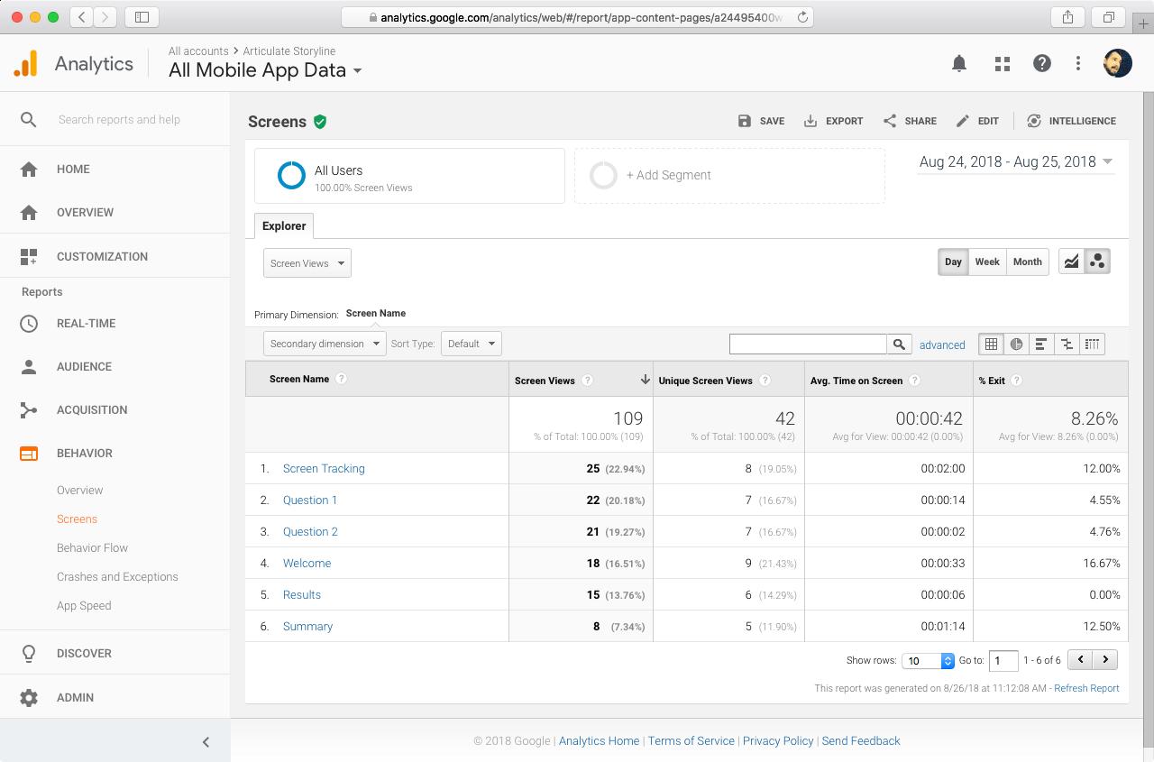 Google Analytics screen tracking report